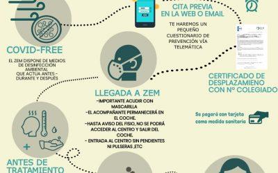 ZEM Salud vuelve a abrir: el protocolo anti COVID19
